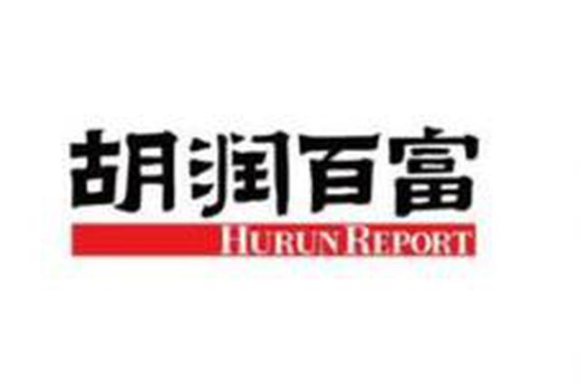 《2018胡润百富榜》公布 厦门有28人身家超20亿元