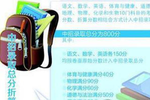 漳州出臺新中考中招改革方案 呈現五大變化