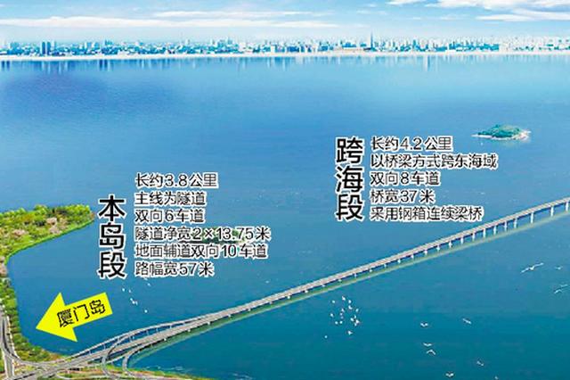 廈門第二東通道計劃年底開工 島內翔安再添捷徑