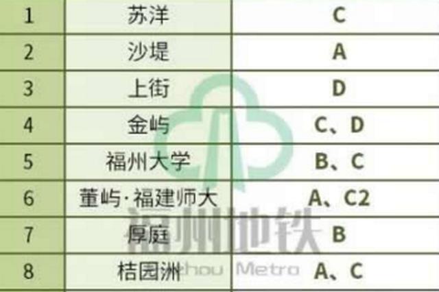 榕地铁2号线21日起免费试乘 18日起开放领取体验券