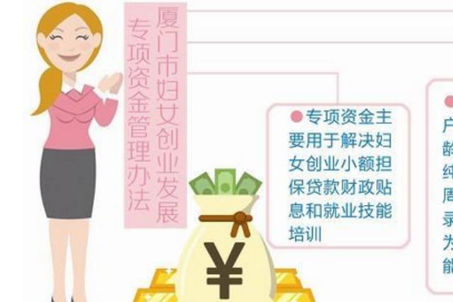 厦门市妇女创业发展专项资金管理办法出台