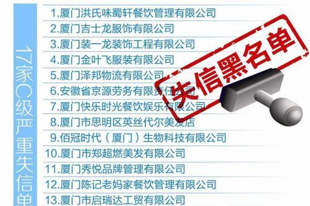 """厦门17家企业被列入""""失信黑名单"""" 其中10家使用童工"""