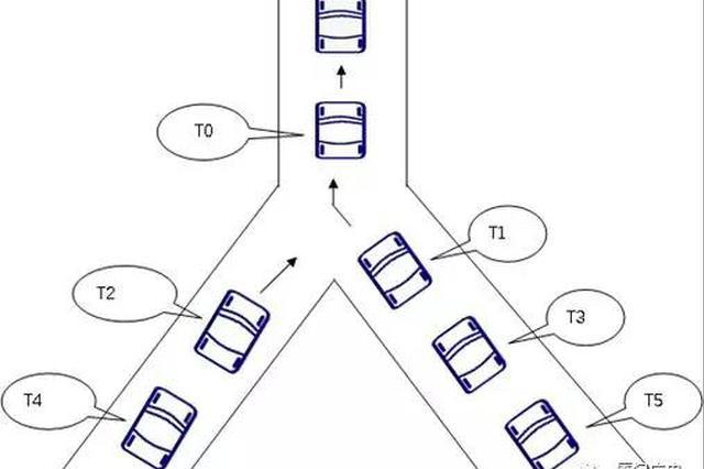 厦门6条交通要道试行拉链式交替通行,违者罚150元