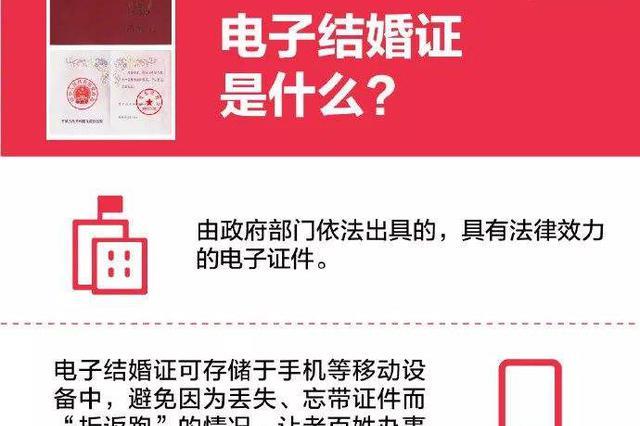"""""""电子结婚证""""可替代纸质证书?民政部:不具法律效力"""