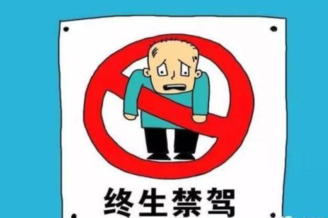 厦门:1-7月8人终生禁驾 年龄最小27周岁