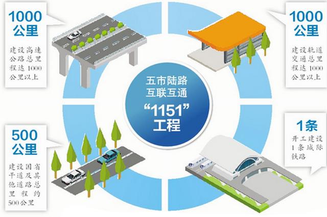 厦漳泉城际铁路R1线力争明年开工 加快交通互联互通