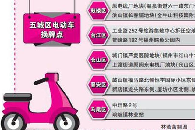 福州电动自行车换牌服务获市民点赞 可网上预约换牌