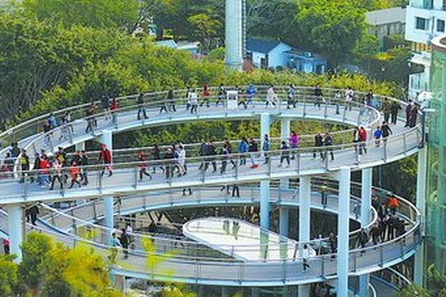 春节山海健康步道将进行客流管控 人流密集区出入口只出不进