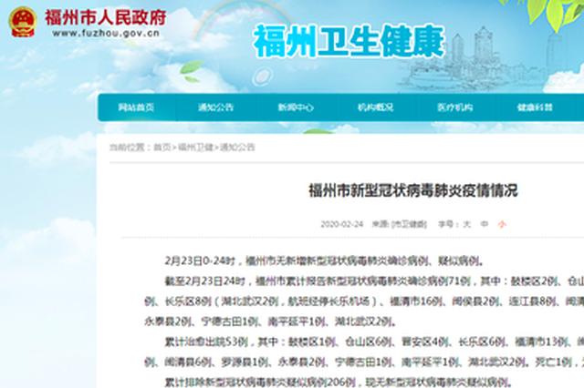 福州23日无新增新冠肺炎确诊病例、疑似病例