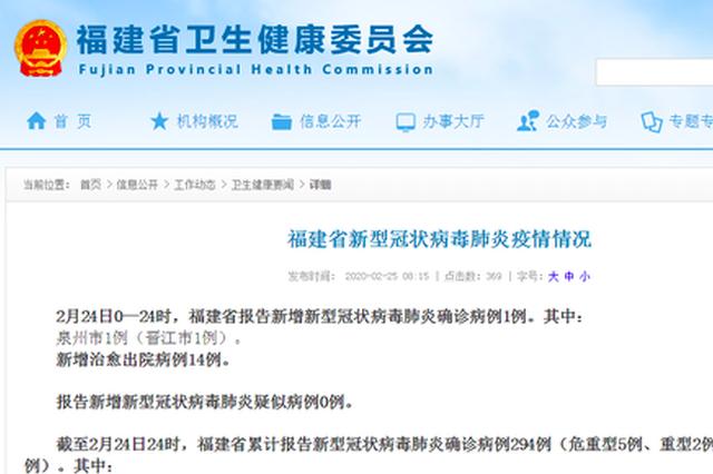 2月24日厦门无新增确诊病例 福建新增确诊病例1例