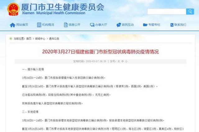 3月26日厦门零新增 累计报告境外输入确诊6例