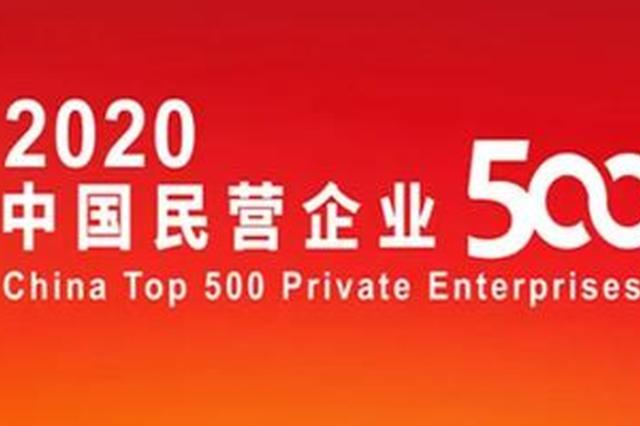2020中国民营企业500强出炉 福建这些企业上榜