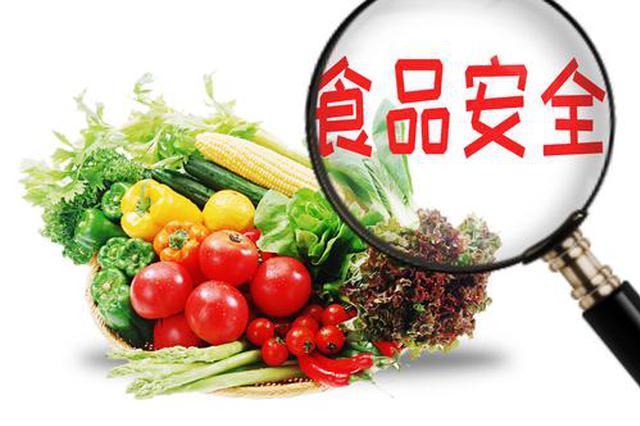 福建通报8批次不合格食品 涉重金属污染等问题