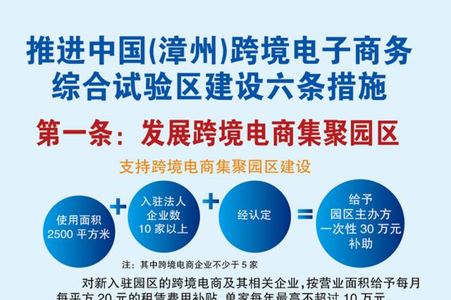 """加速国家级跨境电商综试区建设:漳州出台六条措施助力破解外贸""""难、硬、重、新"""""""