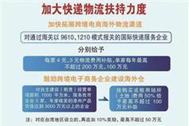 漳州出台6条措施推进跨境电子商务综合试验区建设