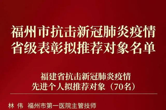 福州抗击新冠肺炎疫情表彰名单公示