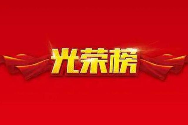 福建总工会推荐全国模范、全国优秀名单公示
