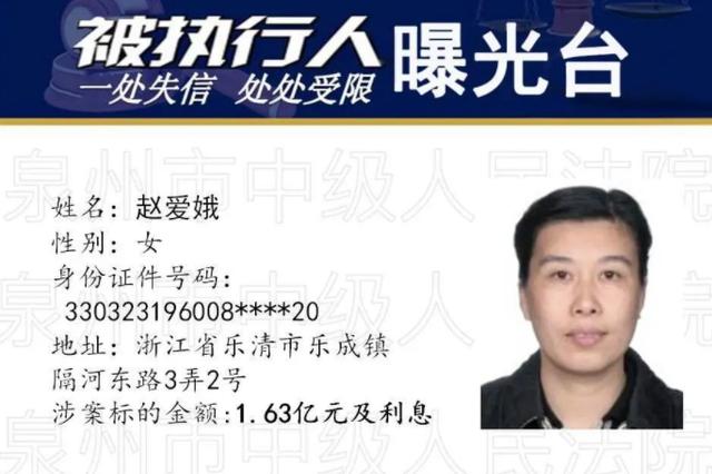 """泉州中院曝光数名亿元级""""老赖"""" 最高欠1.63亿"""