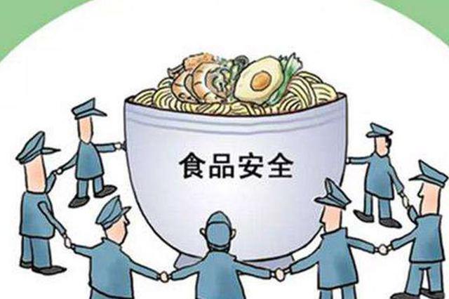 福建查出24批次不合格食品 涉及永辉、新华都等超市