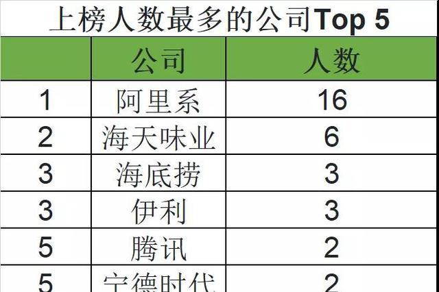 """中国最牛""""打工人""""榜单,福建三人上榜!"""