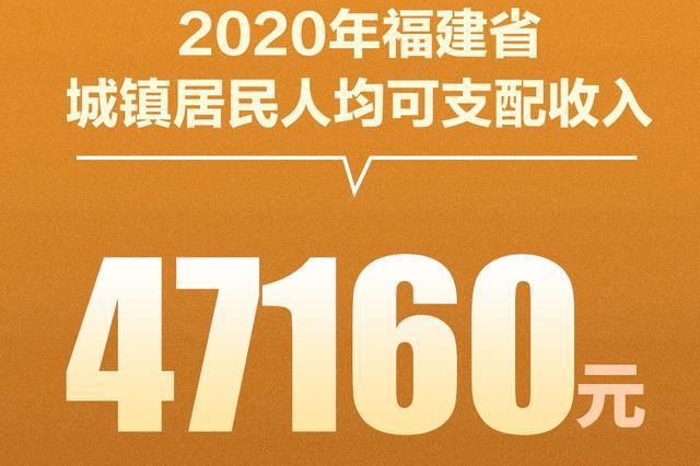 """2020福建省经济社会发展""""成绩单""""出炉"""