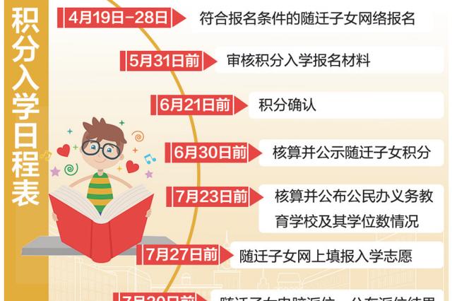 厦门六区公布积分入学细则 4月19日起网上报名
