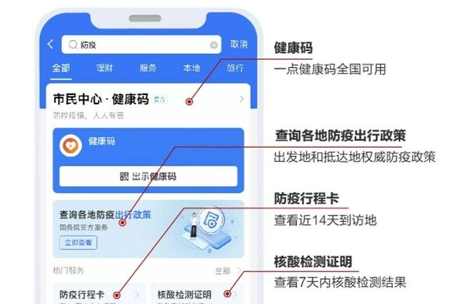@福建人 健康码、行程卡、核酸检测证明一键可查,只需要点这