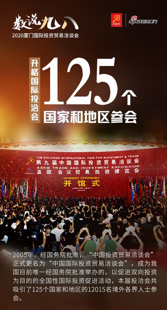 国际范!125个国家和地区、12015名境外人士参会