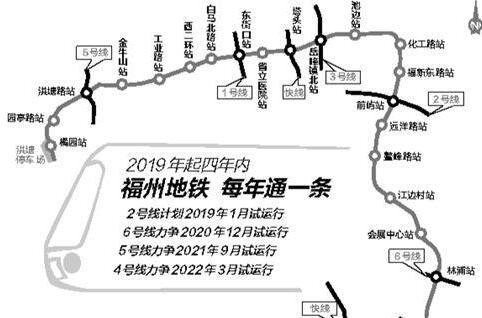 福州地铁4号线年内动建 预计2022年3月通车试运行
