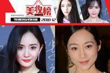 12月女星美妆榜 你pick谁的妆容?