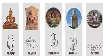 佛像的手势