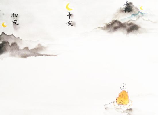 """佛教""""六时""""的说法源于古印度。"""