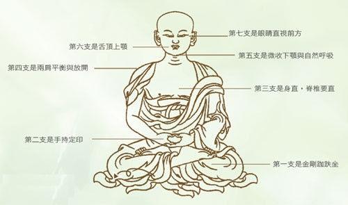 初学佛者如何练习打坐