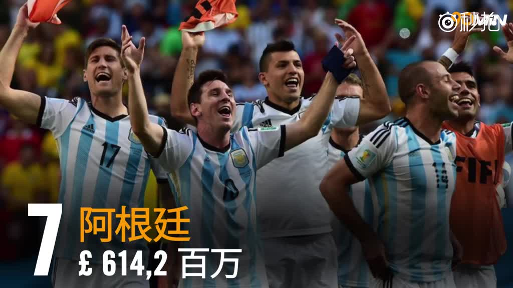 """2018年世界杯10大最""""壕""""阵容"""