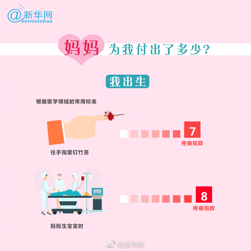 北京快三|注册