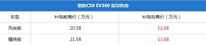 猎豹CS9 EV360上市,补贴后售12.68-13.68万