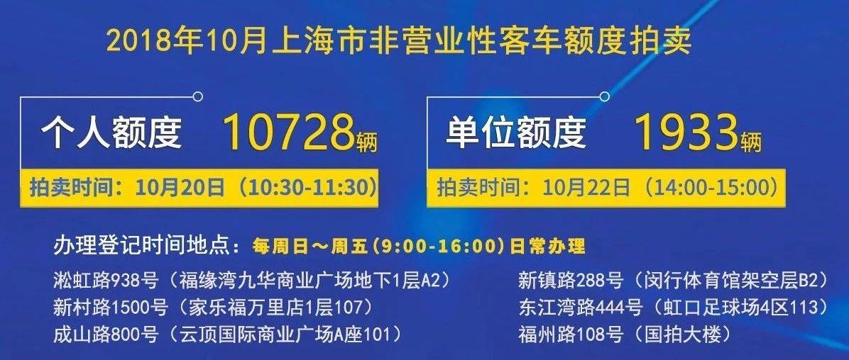 沪牌拍卖20日将举行:个人额度10728辆 警示价86300元