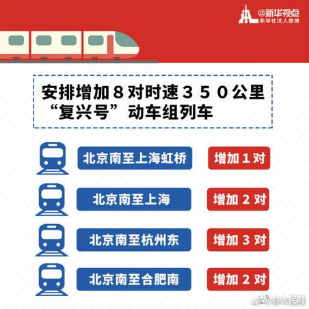 【一分快三快三赚钱】北京地区联合辟谣平台