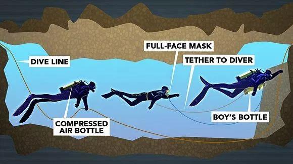 泰国洞穴救援惊险真相曝光:足球少年被打镇静剂