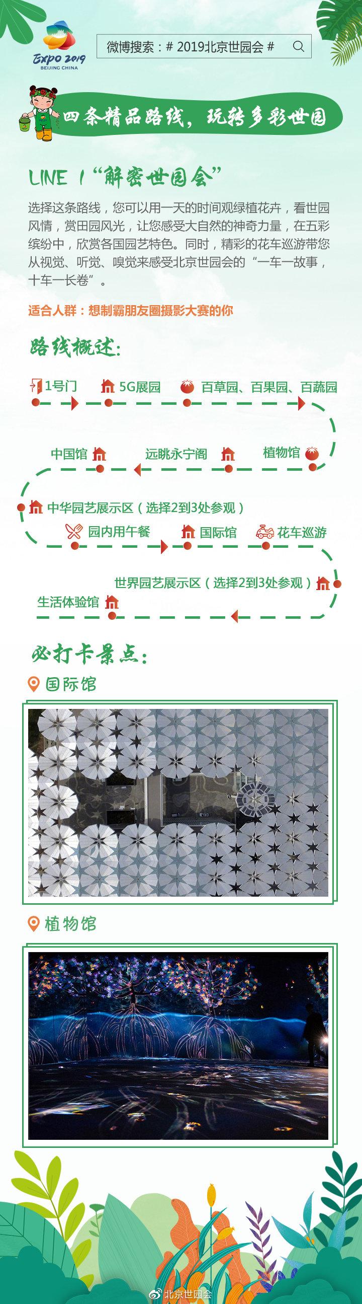 北京世园会怎么玩 四条线路供参考