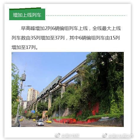 hydralic lifts