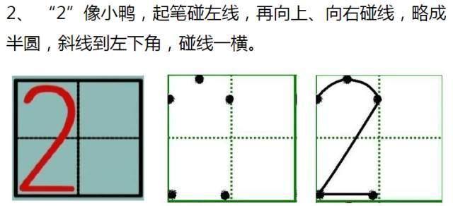 0-9在田字格中的规范纸盒!(附练字模板)v纸盒写法装图片