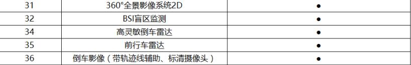 4月即将上市,汉腾中高端家用MPV汉腾V7,遭全方位曝光!