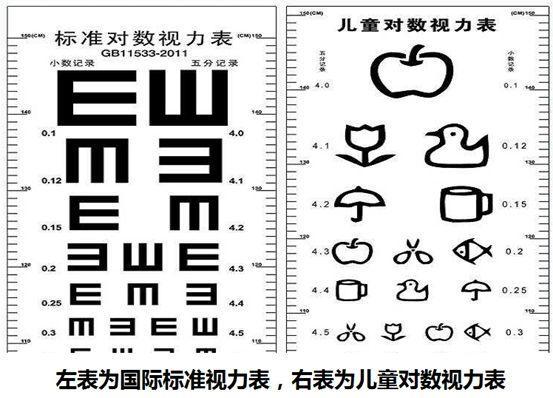 0 視力 視力と度数の違い!度数は視力だけでは決まらない|LIBRARY|JINS WEEKLY