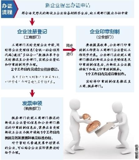 广西优化业务流程:新企业开办手续3个工作日内搞定