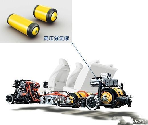 丰田豪赌的氢燃料车,在中国没戏?