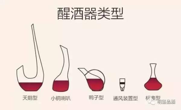 葡萄酒如何醒酒?