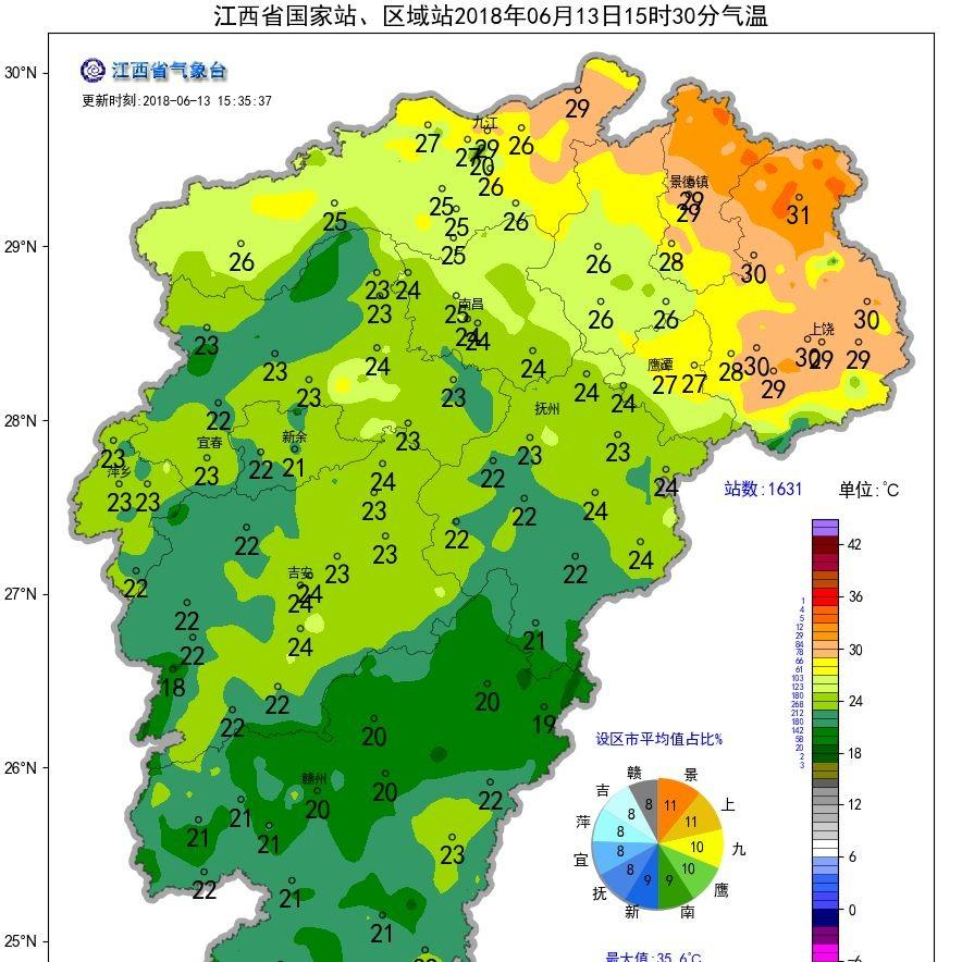 35℃+!江西本周高温来袭!端午天气竟是...