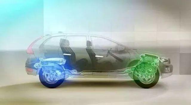 新能源汽车行业融资租赁模式全面解析