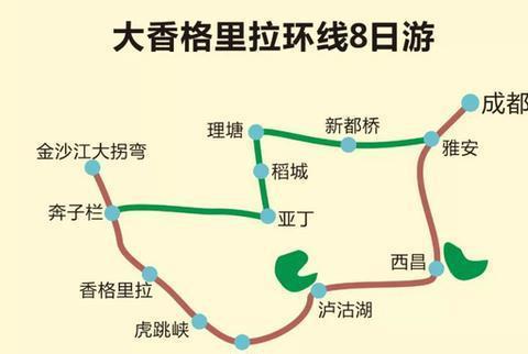 自驾攻略:大香格里拉环线|泸沽湖+丽江+虎跳峡+稻城亚丁+新都桥